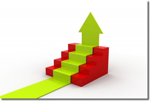 LUREAはステップアップ形式でノウハウを吸収